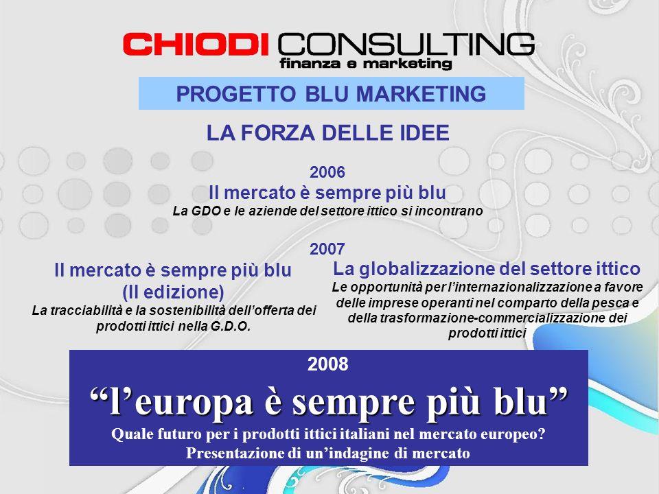 PROGETTO BLU MARKETING LA FORZA DELLE IDEE 2006 Il mercato è sempre più blu La GDO e le aziende del settore ittico si incontrano 2007 Il mercato è sempre più blu (II edizione) La tracciabilità e la sostenibilità dellofferta dei prodotti ittici nella G.D.O.