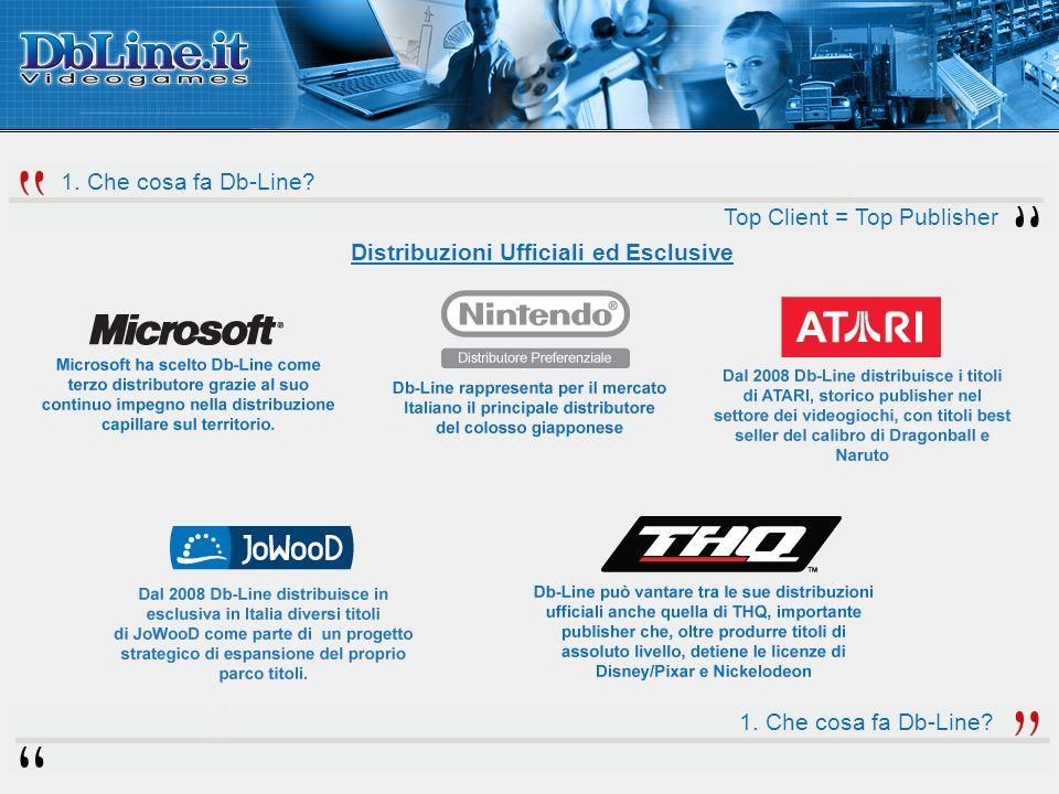 Distribuzioni Ufficiali ed Esclusive 1. Che cosa fa Db-Line? Top Client = Top Publisher 1. Che cosa fa Db-Line?