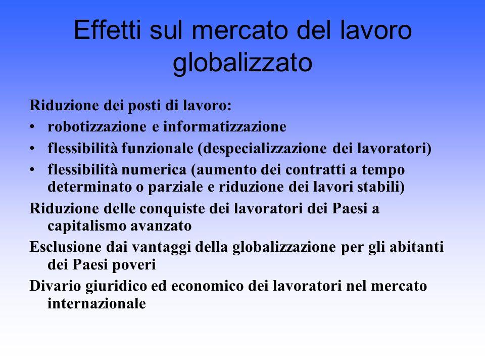 Effetti sul mercato del lavoro globalizzato Riduzione dei posti di lavoro: robotizzazione e informatizzazione flessibilità funzionale (despecializzazi