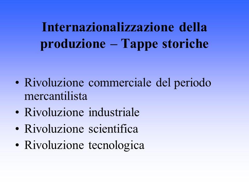 Internazionalizzazione della produzione – Tappe storiche Rivoluzione commerciale del periodo mercantilista Rivoluzione industriale Rivoluzione scienti