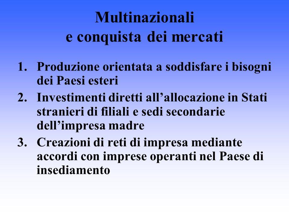 Multinazionali e conquista dei mercati 1.Produzione orientata a soddisfare i bisogni dei Paesi esteri 2.Investimenti diretti allallocazione in Stati s