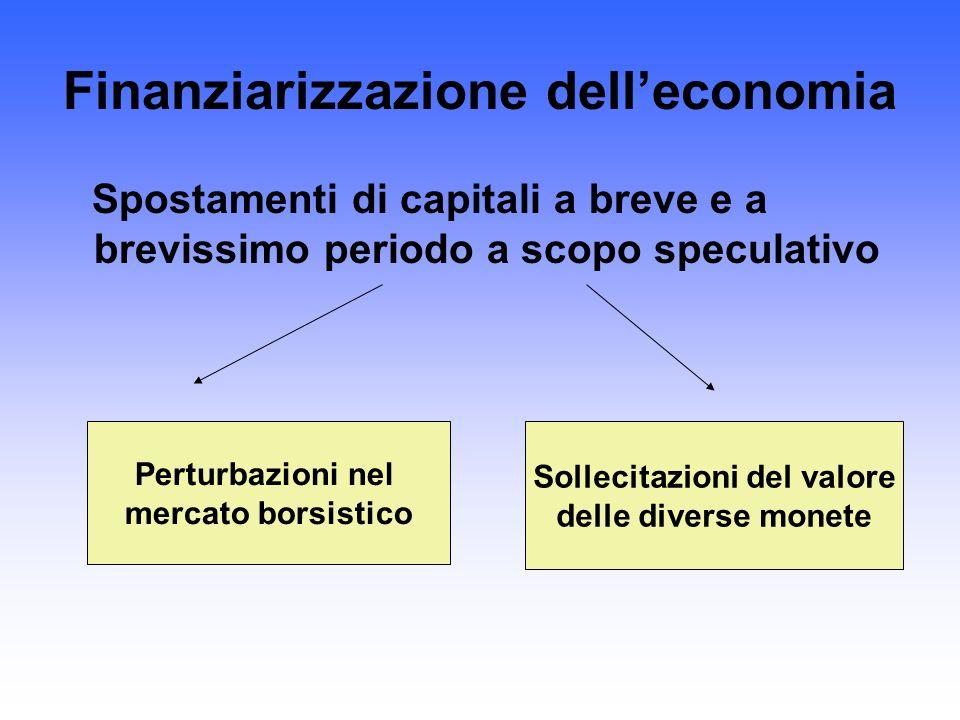 Finanziarizzazione delleconomia Spostamenti di capitali a breve e a brevissimo periodo a scopo speculativo Perturbazioni nel mercato borsistico Sollec