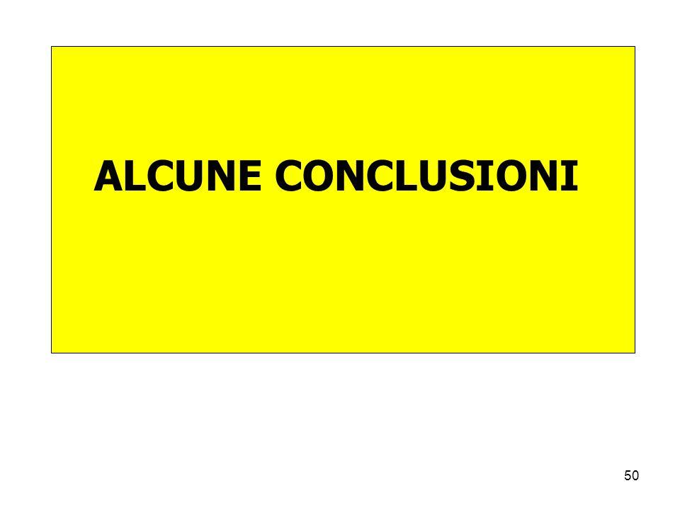 50 ALCUNE CONCLUSIONI