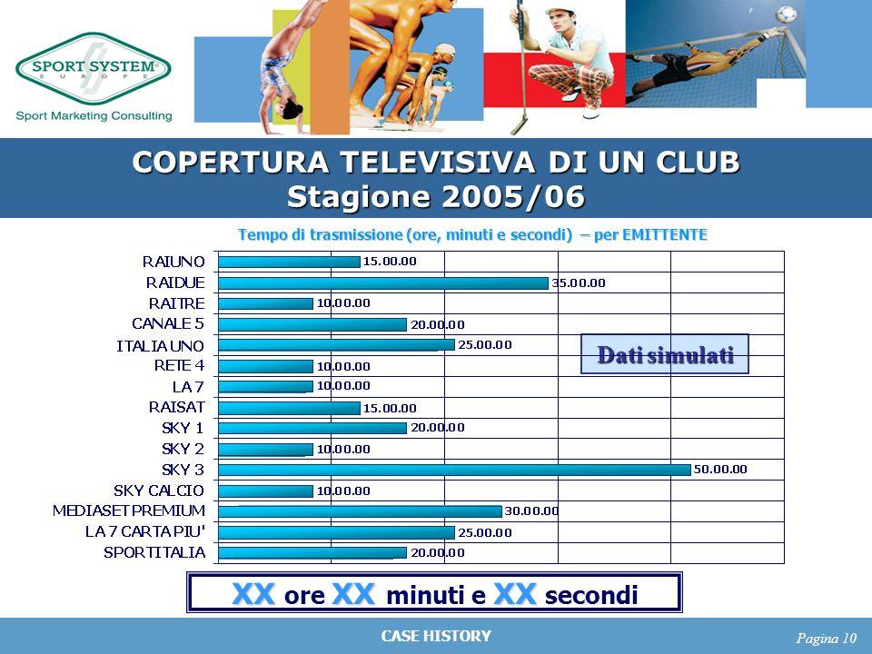 CASE HISTORY Pagina 10 COPERTURA TELEVISIVA DI UN CLUB Stagione 2005/06 Tempo di trasmissione (ore, minuti e secondi) – per EMITTENTE Dati simulati XX