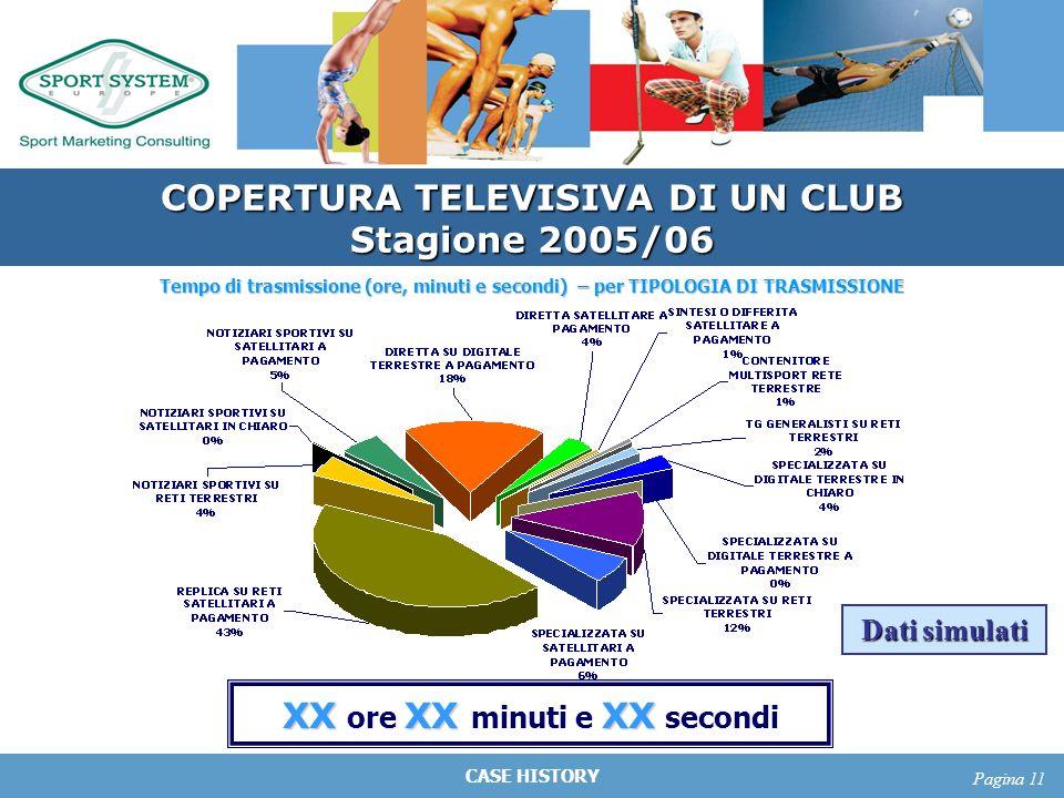 CASE HISTORY Pagina 11 COPERTURA TELEVISIVA DI UN CLUB Stagione 2005/06 Tempo di trasmissione (ore, minuti e secondi) – per TIPOLOGIA DI TRASMISSIONE