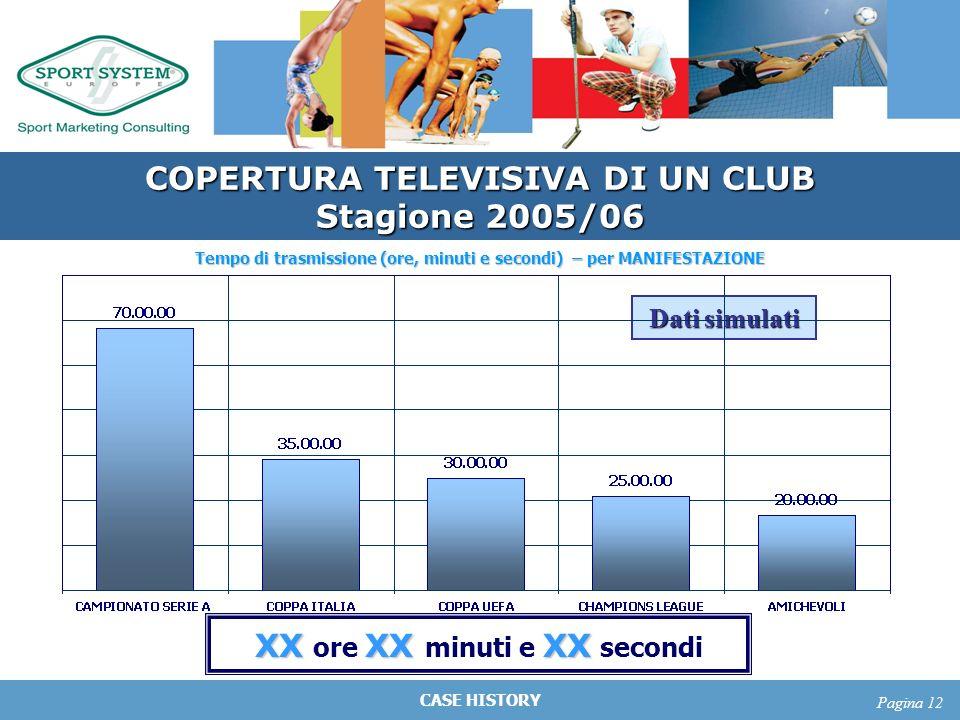 CASE HISTORY Pagina 12 COPERTURA TELEVISIVA DI UN CLUB Stagione 2005/06 Tempo di trasmissione (ore, minuti e secondi) – per MANIFESTAZIONE Dati simula