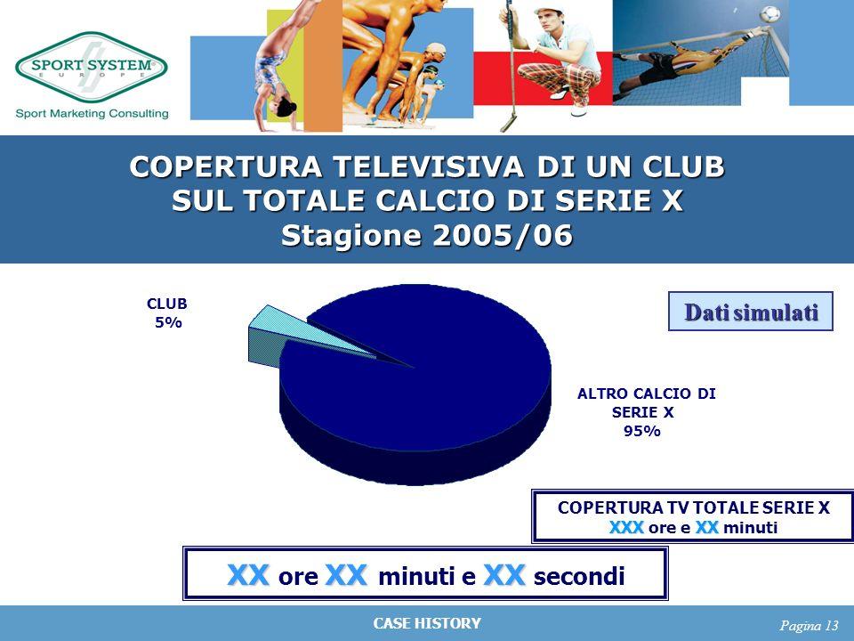 CASE HISTORY Pagina 13 COPERTURA TELEVISIVA DI UN CLUB SUL TOTALE CALCIO DI SERIE X Stagione 2005/06 COPERTURA TV TOTALE SERIE X XXXXX XXX ore e XX mi