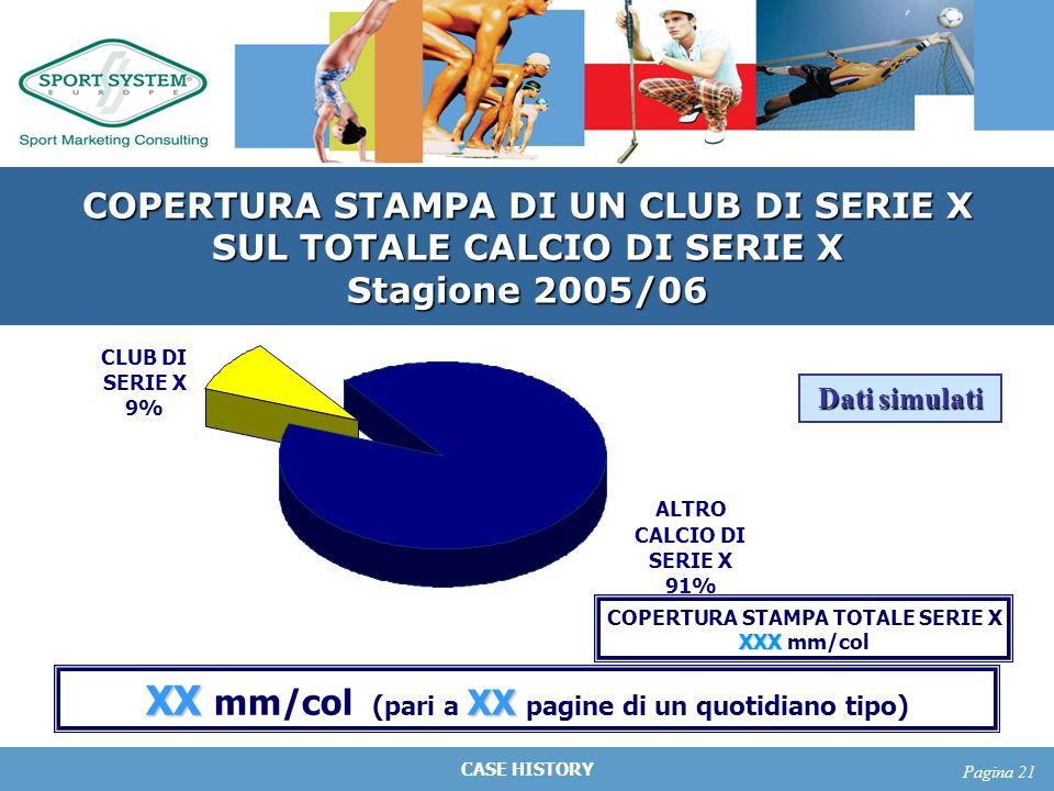 CASE HISTORY Pagina 21 COPERTURA STAMPA DI UN CLUB DI SERIE X SUL TOTALE CALCIO DI SERIE X Stagione 2005/06 Dati simulati XX XX XX mm/col (pari a XX p