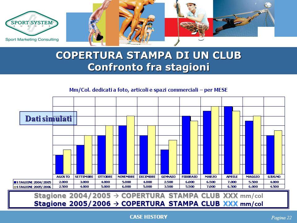 CASE HISTORY Pagina 22 COPERTURA STAMPA DI UN CLUB Confronto fra stagioni Stagione 2004/2005 COPERTURA STAMPA CLUB XXX Stagione 2004/2005 COPERTURA ST