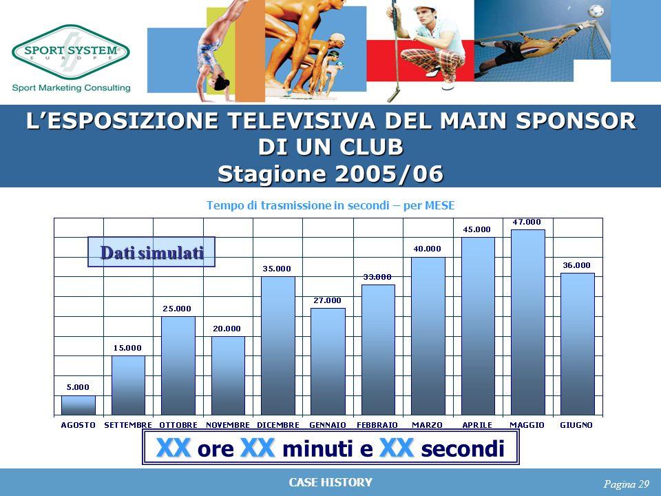 CASE HISTORY Pagina 29 LESPOSIZIONE TELEVISIVA DEL MAIN SPONSOR DI UN CLUB Stagione 2005/06 Tempo di trasmissione in secondi – per MESE XXXXXX XX ore