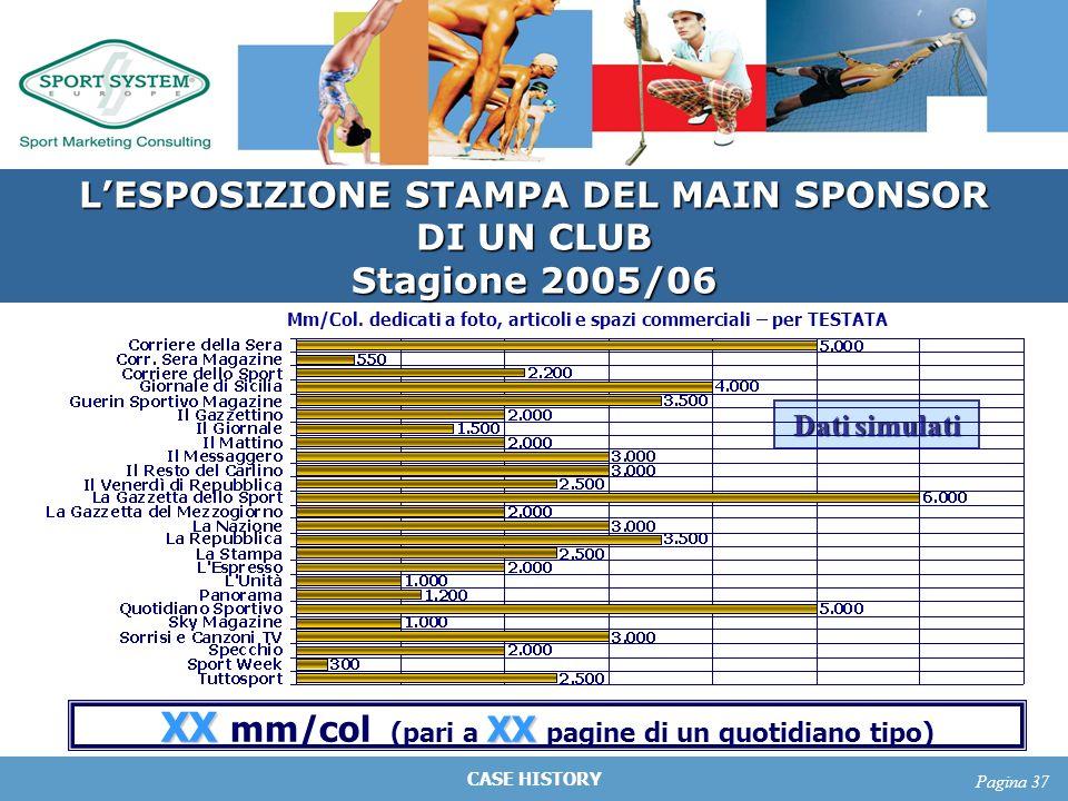 CASE HISTORY Pagina 37 LESPOSIZIONE STAMPA DEL MAIN SPONSOR DI UN CLUB Stagione 2005/06 Mm/Col. dedicati a foto, articoli e spazi commerciali – per TE