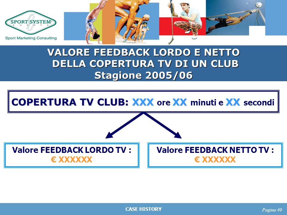 CASE HISTORY Pagina 40 VALORE FEEDBACK LORDO E NETTO DELLA COPERTURA TV DI UN CLUB DELLA COPERTURA TV DI UN CLUB Stagione 2005/06 COPERTURA TV CLUB: X