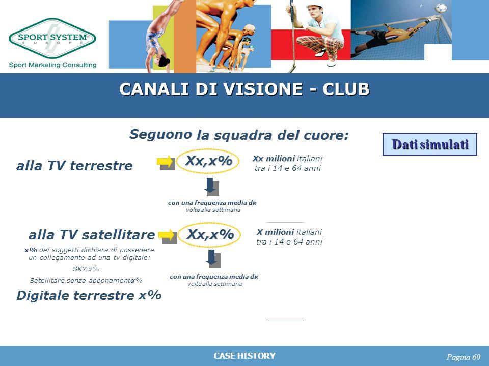 CASE HISTORY Pagina 60 CANALI DI VISIONE - CLUB Dati simulati alla TV terrestre Seguono la squadra del cuore: con una frequenza media di x x volte all