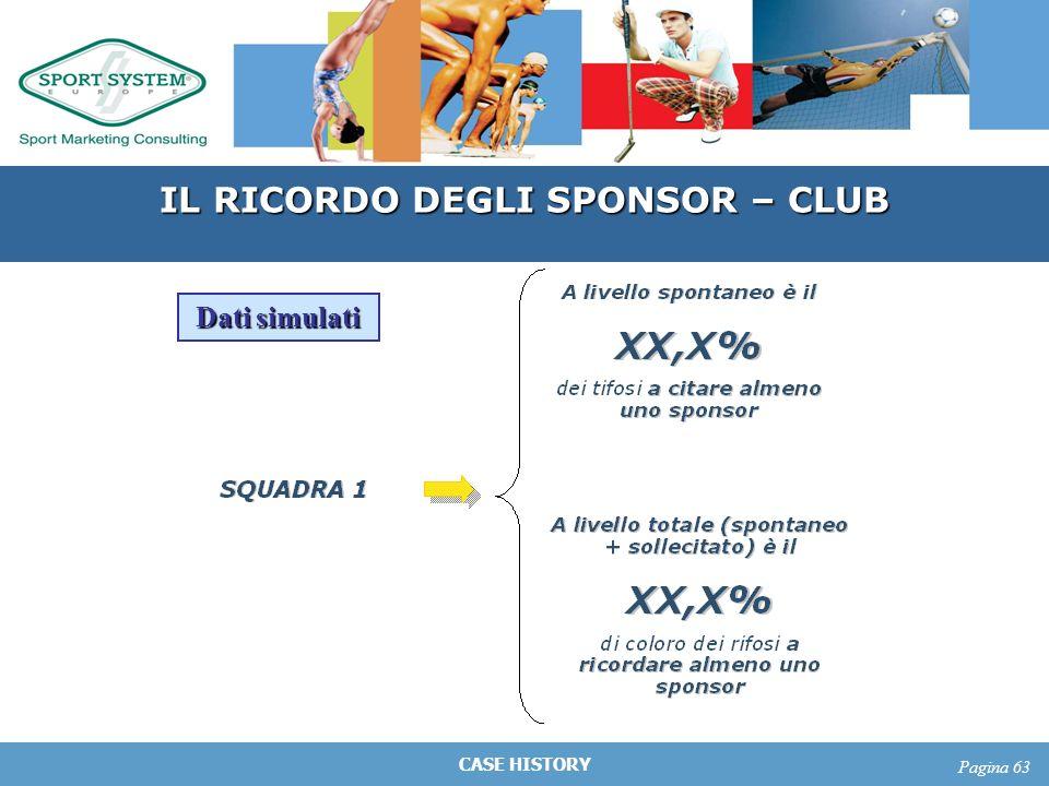 CASE HISTORY Pagina 63 IL RICORDO DEGLI SPONSOR – CLUB Dati simulati