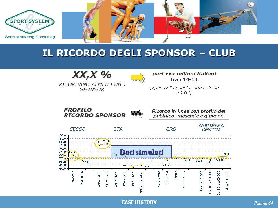 CASE HISTORY Pagina 64 IL RICORDO DEGLI SPONSOR – CLUB Dati simulati