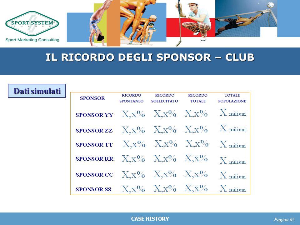CASE HISTORY Pagina 65 IL RICORDO DEGLI SPONSOR – CLUB Dati simulati