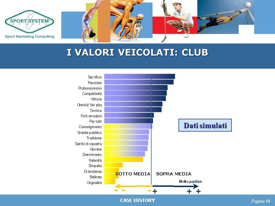 CASE HISTORY Pagina 68 I VALORI VEICOLATI: CLUB Dati simulati
