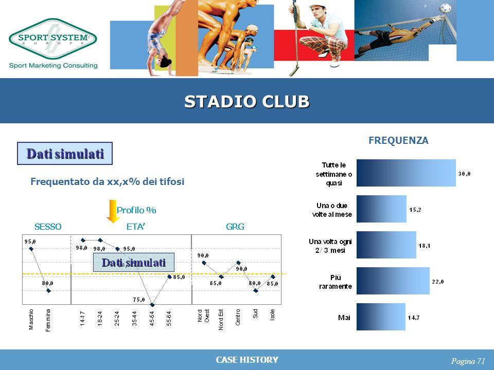 CASE HISTORY Pagina 71 STADIO CLUB Dati simulati Frequentato da xx,x% dei tifosi FREQUENZA