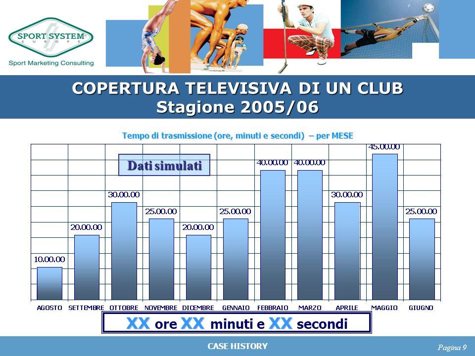 CASE HISTORY Pagina 9 COPERTURA TELEVISIVA DI UN CLUB Stagione 2005/06 Tempo di trasmissione (ore, minuti e secondi) – per MESE XXXX XX XX ore XX minu
