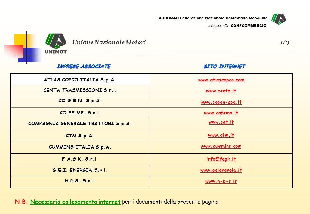 ASCOMAC Federazione Nazionale Commercio Macchine Aderente alla CONFCOMMERCIO SITO INTERNET IMPRESE ASSOCIATE N.B.