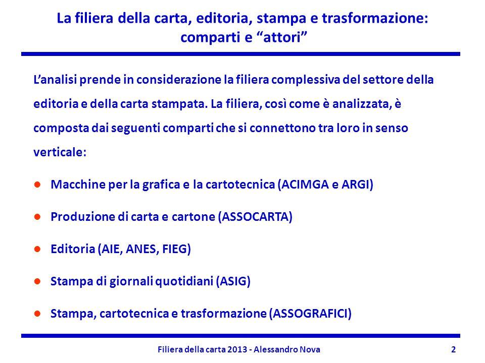 Filiera della carta 2013 - Alessandro Nova23 La dinamica di lungo periodo del settore della carta, della stampa e manifatturiero (1990-2012) [1990=100] Fonte: ISTAT