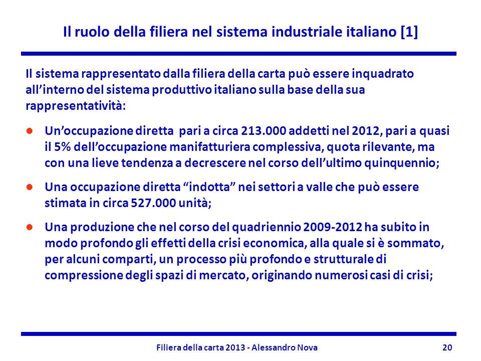 Il ruolo della filiera nel sistema industriale italiano [1] Filiera della carta 2013 - Alessandro Nova20 Unoccupazione diretta pari a circa 213.000 ad