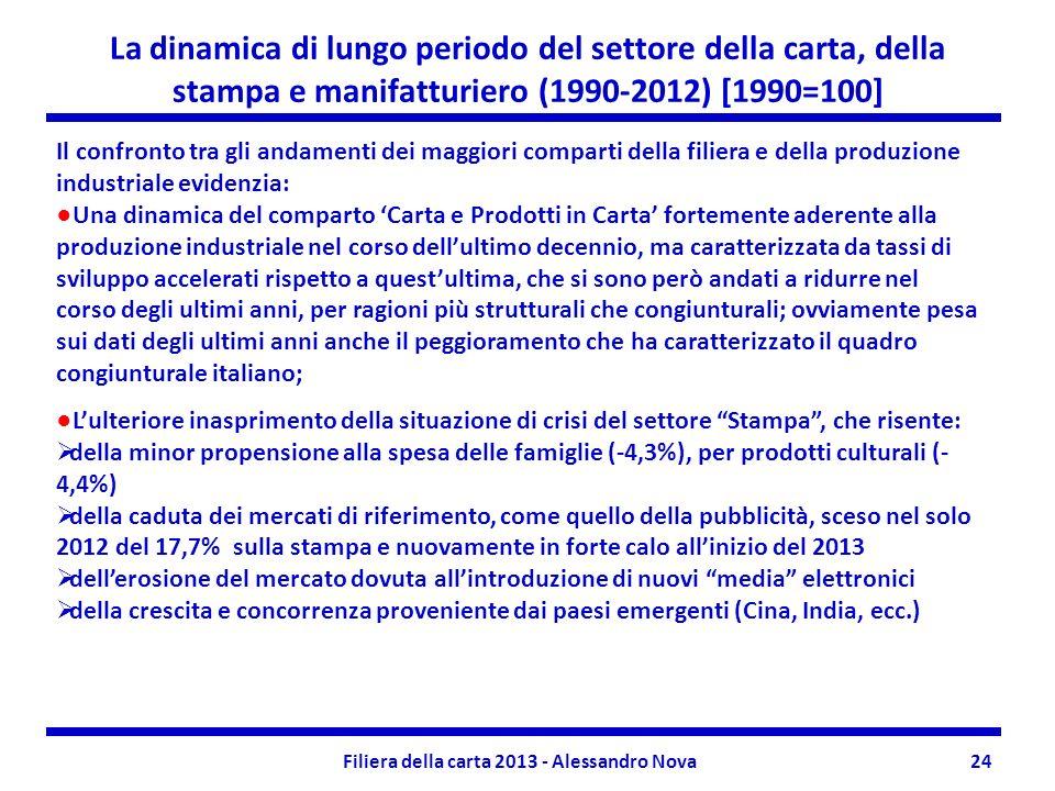 La dinamica di lungo periodo del settore della carta, della stampa e manifatturiero (1990-2012) [1990=100] Filiera della carta 2013 - Alessandro Nova2