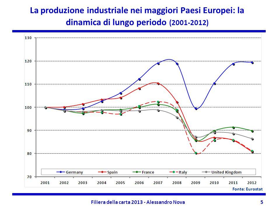 Filiera della carta 2013 - Alessandro Nova16 La dinamica delle variabili di commercio estero [Mln di Euro] * Stime Fonte: Uffici Studi Associazioni di filiera