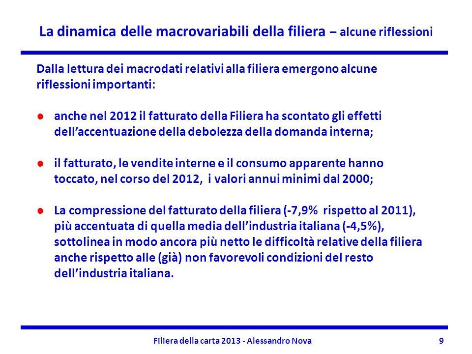 Filiera della carta 2013 - Alessandro Nova9 La dinamica delle macrovariabili della filiera – alcune riflessioni Dalla lettura dei macrodati relativi a
