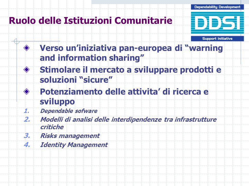 Ruolo delle Istituzioni Comunitarie Verso uniniziativa pan-europea di warning and information sharing Stimolare il mercato a sviluppare prodotti e soluzioni sicure Potenziamento delle attivita di ricerca e sviluppo 1.