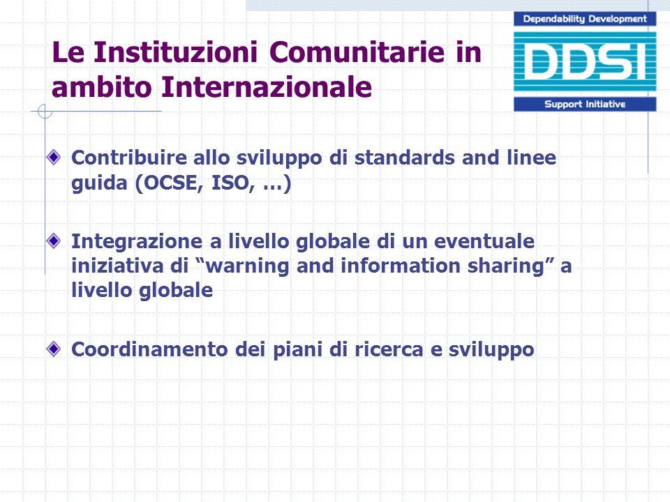 Le Instituzioni Comunitarie in ambito Internazionale Contribuire allo sviluppo di standards and linee guida (OCSE, ISO, …) Integrazione a livello globale di un eventuale iniziativa di warning and information sharing a livello globale Coordinamento dei piani di ricerca e sviluppo