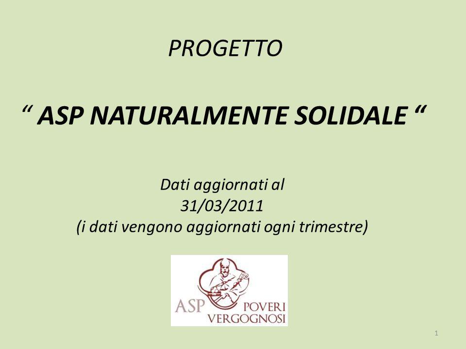 1 PROGETTO ASP NATURALMENTE SOLIDALE Dati aggiornati al 31/03/2011 (i dati vengono aggiornati ogni trimestre)