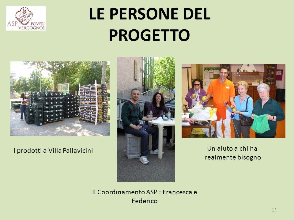 LE PERSONE DEL PROGETTO 13 I prodotti a Villa Pallavicini Il Coordinamento ASP : Francesca e Federico Un aiuto a chi ha realmente bisogno