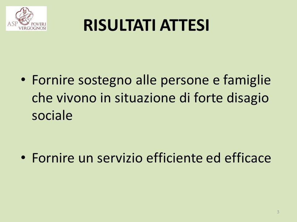 RISULTATI ATTESI Fornire sostegno alle persone e famiglie che vivono in situazione di forte disagio sociale Fornire un servizio efficiente ed efficace 3