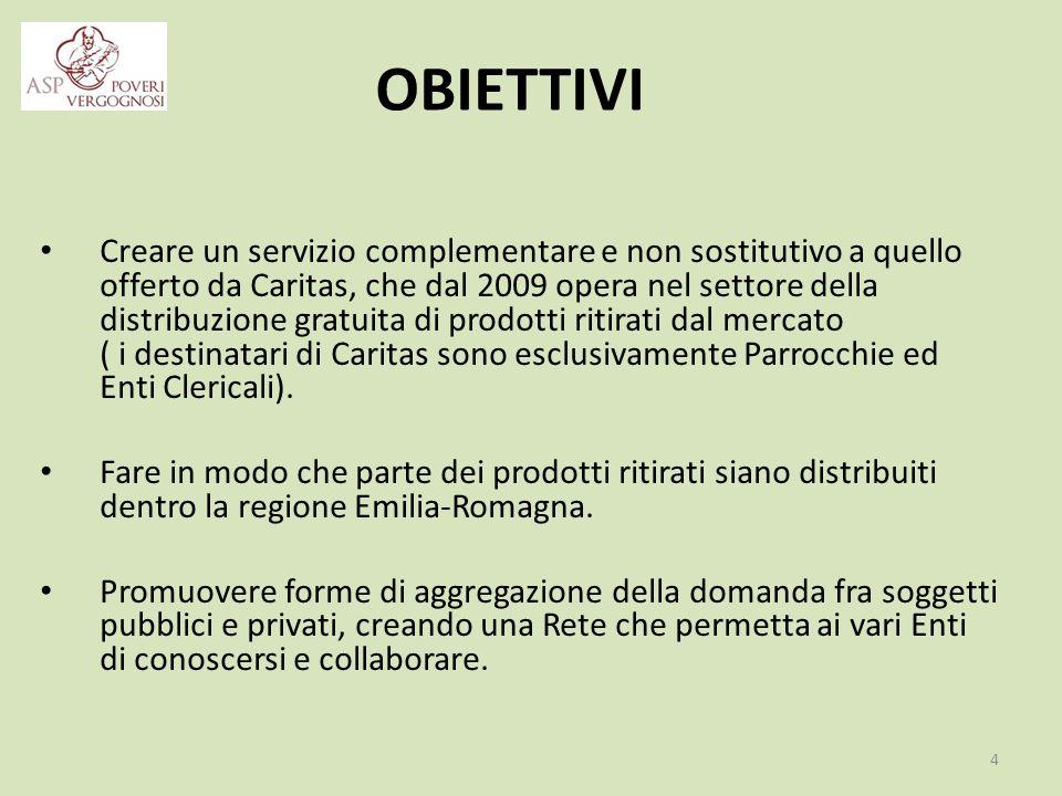 OBIETTIVI Creare un servizio complementare e non sostitutivo a quello offerto da Caritas, che dal 2009 opera nel settore della distribuzione gratuita di prodotti ritirati dal mercato ( i destinatari di Caritas sono esclusivamente Parrocchie ed Enti Clericali).