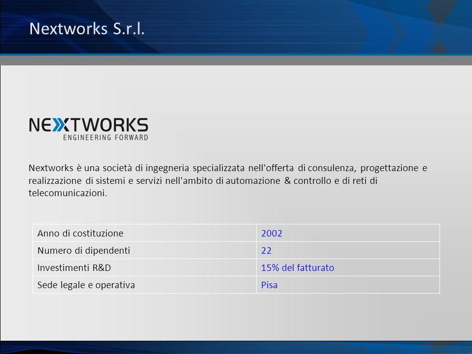 Nextworks S.r.l. Nextworks è una società di ingegneria specializzata nell'offerta di consulenza, progettazione e realizzazione di sistemi e servizi ne