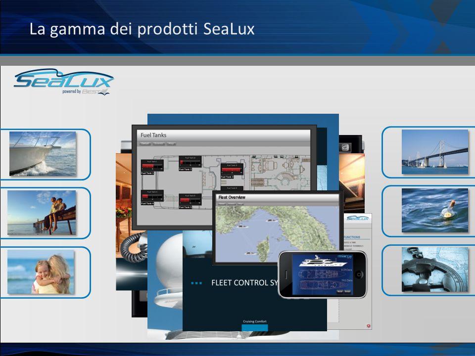La gamma dei prodotti SeaLux