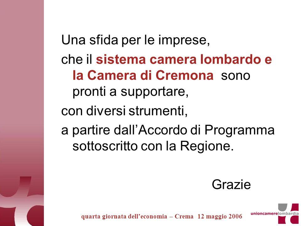 Una sfida per le imprese, che il sistema camera lombardo e la Camera di Cremona sono pronti a supportare, con diversi strumenti, a partire dallAccordo di Programma sottoscritto con la Regione.