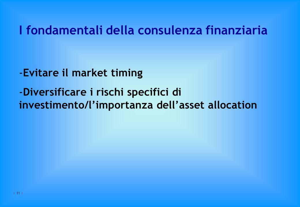 11 I fondamentali della consulenza finanziaria -Evitare il market timing -Diversificare i rischi specifici di investimento/limportanza dellasset allocation