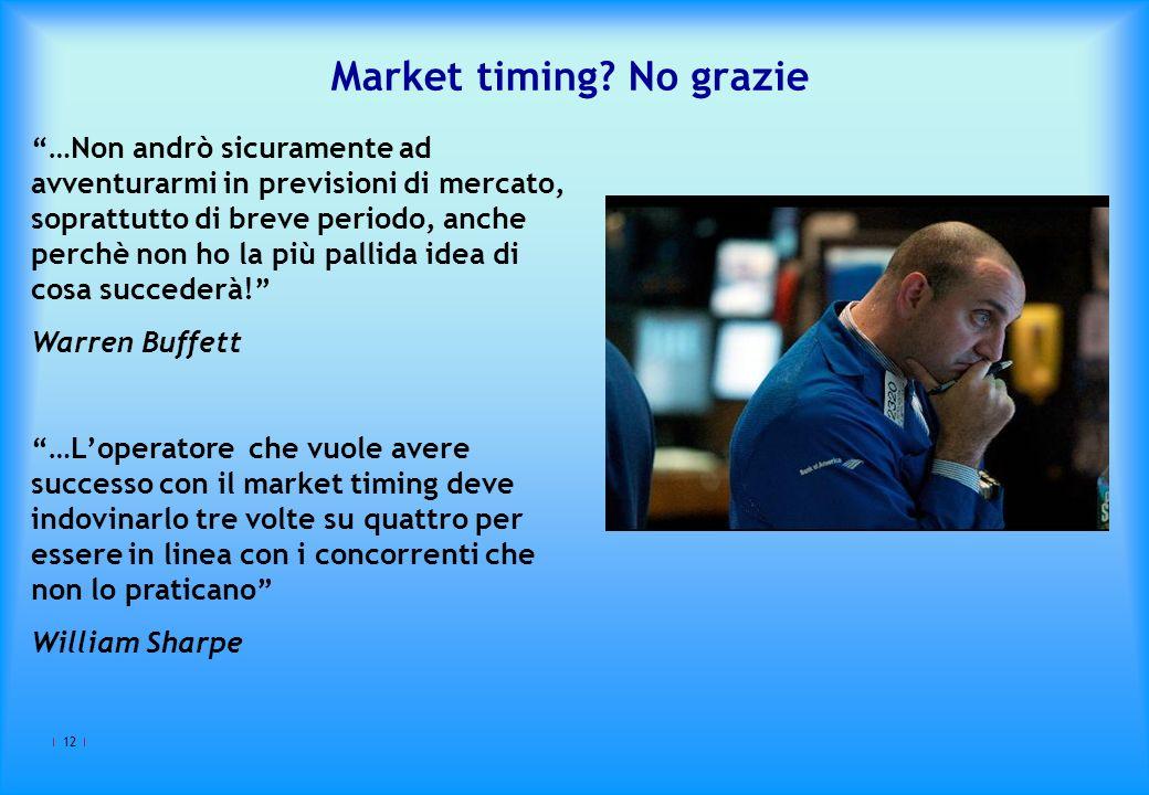 12 Market timing.