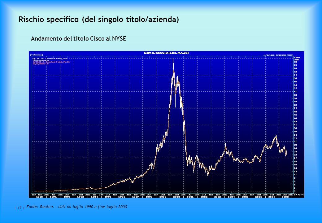 17 Rischio specifico (del singolo titolo/azienda) Andamento del titolo Cisco al NYSE Fonte: Reuters – dati da luglio 1990 a fine luglio 2008