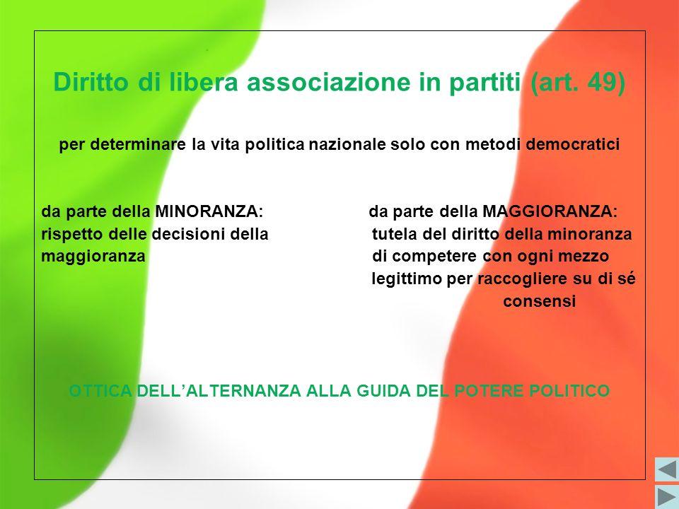 Diritto di libera associazione in partiti (art. 49) per determinare la vita politica nazionale solo con metodi democratici da parte della MINORANZA: d