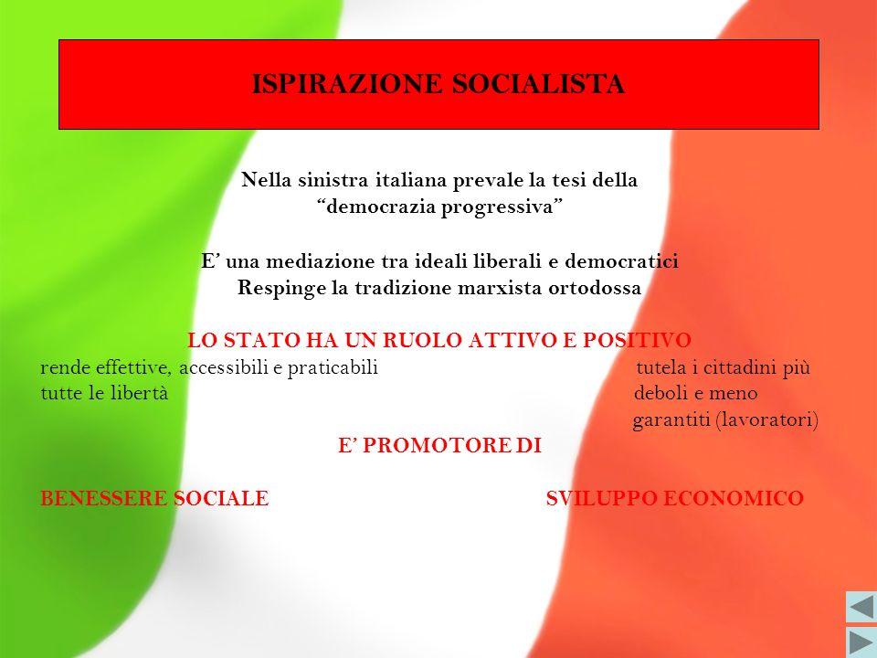 Nella sinistra italiana prevale la tesi della democrazia progressiva E una mediazione tra ideali liberali e democratici Respinge la tradizione marxist