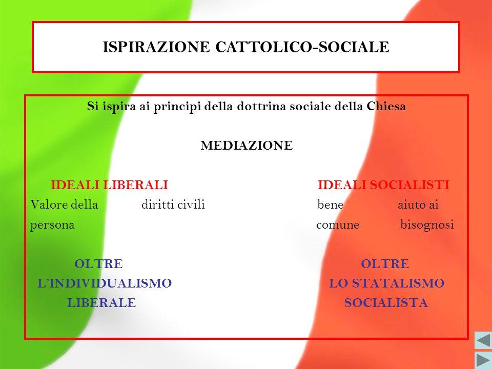 Cattolicesimo sociale Si ispira ai principi della dottrina sociale della Chiesa MEDIAZIONE IDEALI LIBERALI IDEALI SOCIALISTI Valore della diritti civi