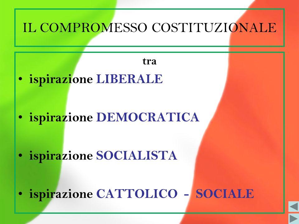 IL COMPROMESSO COSTITUZIONALE tra ispirazione LIBERALE ispirazione DEMOCRATICA ispirazione SOCIALISTA ispirazione CATTOLICO - SOCIALE
