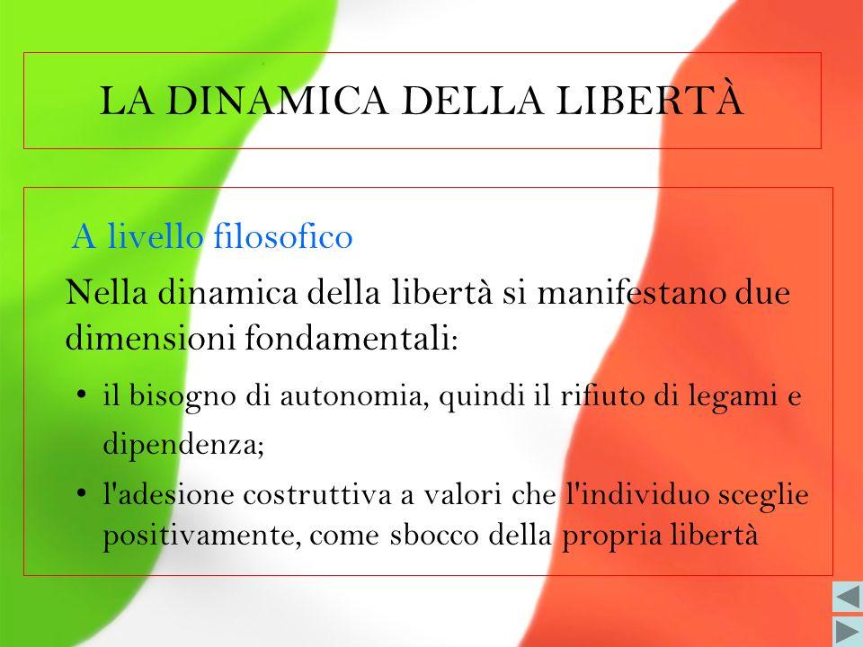 Diritto di libera associazione in partiti (art.