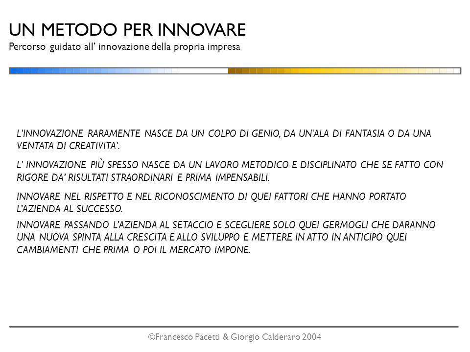 A chi ci rivolgiamo: Alle aziende che vogliono verificare se con linnovazione si può sviluppare il business ©Francesco Pacetti & Giorgio Calderaro 2004