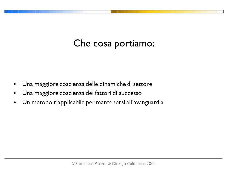 Che cosa portiamo: Una maggiore coscienza delle dinamiche di settore Una maggiore coscienza dei fattori di successo Un metodo riapplicabile per mantenersi allavanguardia ©Francesco Pacetti & Giorgio Calderaro 2004
