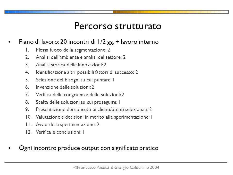 Piano di lavoro: 20 incontri di 1/2 gg, + lavoro interno 1.Messa fuoco della segmentazione: 2 2.Analisi dellambiente e analisi del settore: 2 3.Analisi storica delle innovazioni: 2 4.Identificazione altri possibili fattori di successo: 2 5.Selezione dei bisogni su cui puntare: 1 6.Invenzione delle soluzioni: 2 7.Verifica delle congruenze delle soluzioni: 2 8.Scelta delle soluzioni su cui proseguire: 1 9.Presentazione dei concetti ai clienti/utenti selezionati: 2 10.Valutazione e decisioni in merito alla sperimentazione: 1 11.Avvio della sperimentazione: 2 12.Verifica e conclusioni: 1 Ogni incontro produce output con significato pratico Percorso strutturato ©Francesco Pacetti & Giorgio Calderaro 2004
