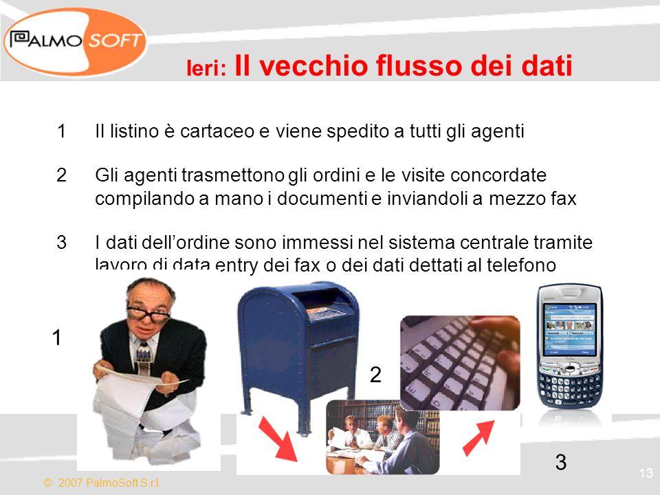 © 2007 PalmoSoft S.r.l. 13 Ieri: Il vecchio flusso dei dati 1Il listino è cartaceo e viene spedito a tutti gli agenti 2Gli agenti trasmettono gli ordi